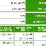 損益はプラス300万円へ。円高に進んだ先月、投資信託をスポット購入しました。