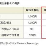 業界初!SBI証券がイデコの運営管理手数料を完全無料化へ。
